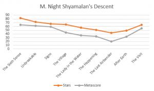 MNS-Descent
